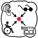 simbolo ARASAAC accessibilità